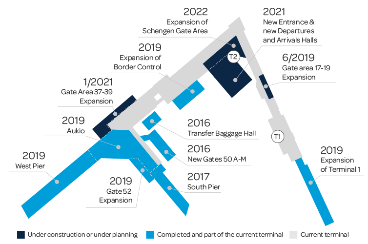 Helsinki Airport development program map 2019