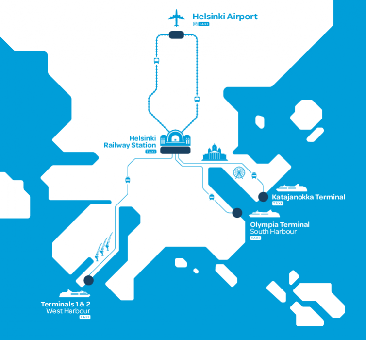 Routes between Helsinki Airport and the harbours